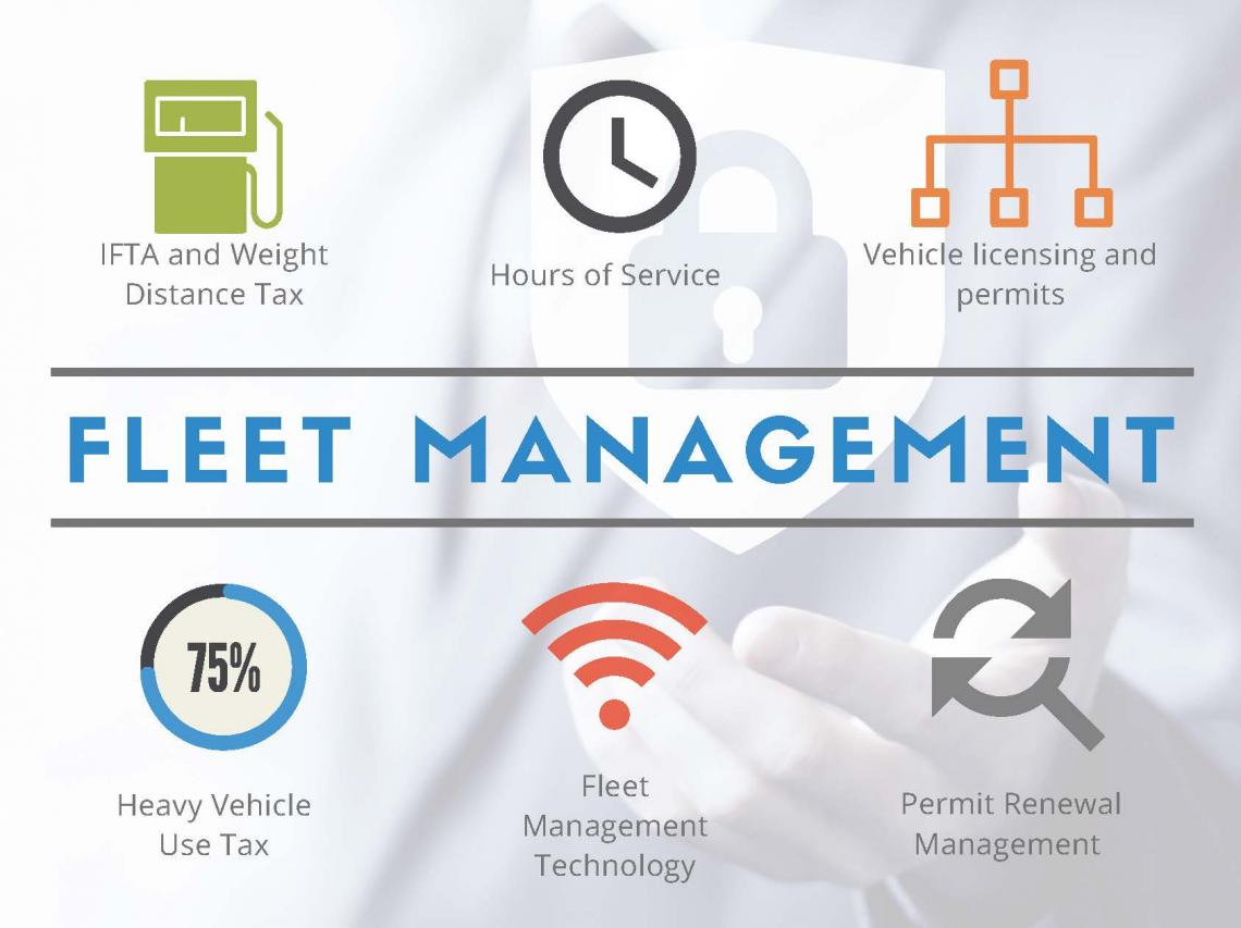 Canadian Fleet Management Company